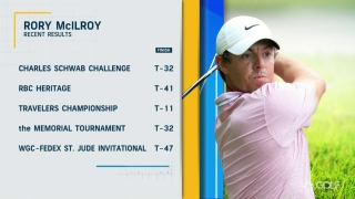 What burning questions would you like to ask Rory at TPC Harding Park?