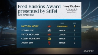 Haskins Award watch list: May 27, 2019