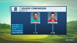 McIlroy vs. Koepka: Saunders, Appleby weigh in on Player of the Year