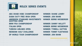 Highlights: Rolex Series wraps up with Rahm's win in Dubai